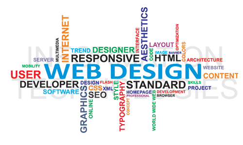 Array of Services offered by Web Development Company