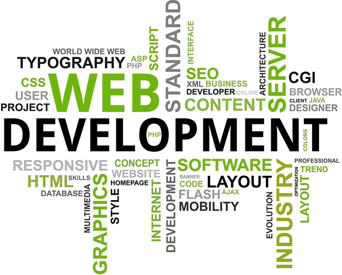 3 Things That Must Be Given Attention To During Website Development