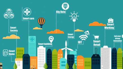 How IoT Is Driving Growth For Various Industry Verticals