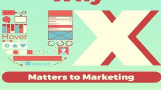 UX and marketing