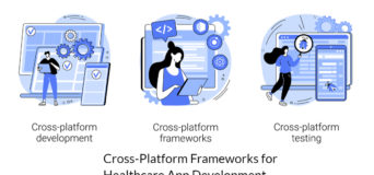 cross-platform applications