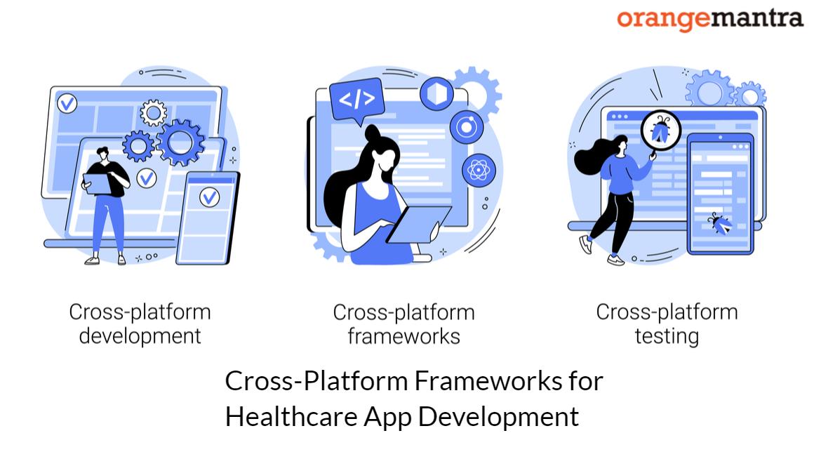 cross-platform applications