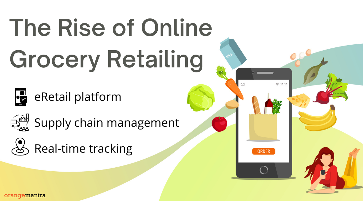 Online Grocery Retailing