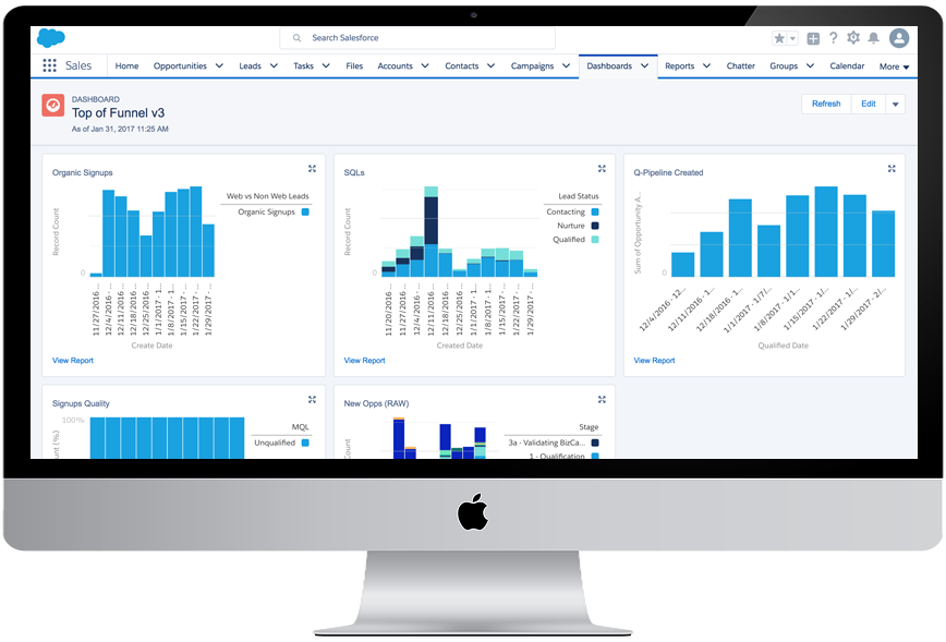 salesforce-dashboard