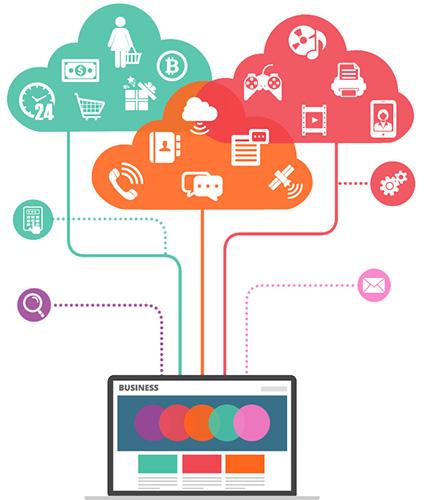 Magento Commerce Cloud Ecommerce Platform Gurgaon, India