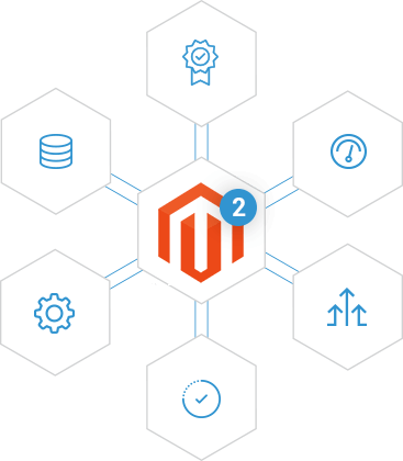 Magento Development Services UK