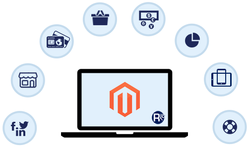 Magento Development United Kingdom