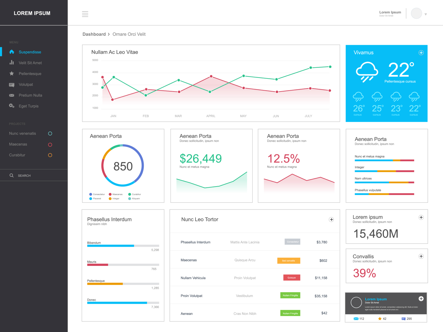 What are the Benefits of Using an Operational Dashboard