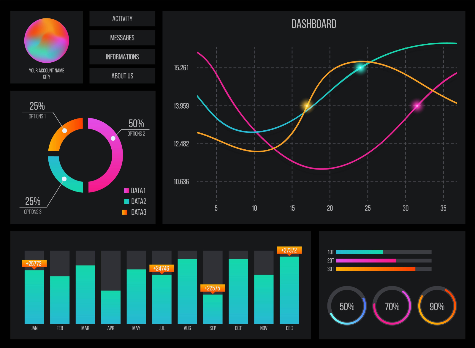 Marketing Dashboard Software