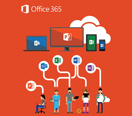 Office 365 Development Services